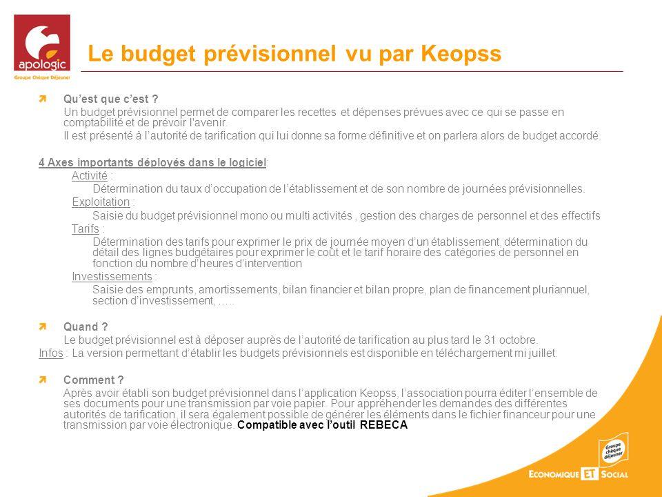 Le budget prévisionnel vu par Keopss Quest que cest ? Un budget prévisionnel permet de comparer les recettes et dépenses prévues avec ce qui se passe