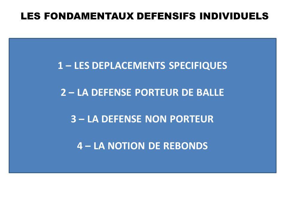 LES FONDAMENTAUX DEFENSIFS INDIVIDUELS 1 – LES DEPLACEMENTS SPECIFIQUES 2 – LA DEFENSE PORTEUR DE BALLE 3 – LA DEFENSE NON PORTEUR 4 – LA NOTION DE REBONDS