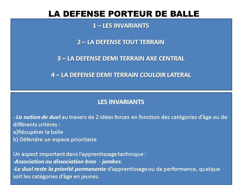 LA DEFENSE PORTEUR DE BALLE 1 – LES INVARIANTS 2 – LA DEFENSE TOUT TERRAIN 3 – LA DEFENSE DEMI TERRAIN AXE CENTRAL 4 – LA DEFENSE DEMI TERRAIN COULOIR LATERAL LES INVARIANTS - La notion de duel au travers de 2 idées forces en fonction des catégories dâge ou de différents critères : a)Récupérer la balle b) Défendre un espace prioritaire Un aspect important dans lapprentissage technique : -Association ou dissociation bras - jambes.