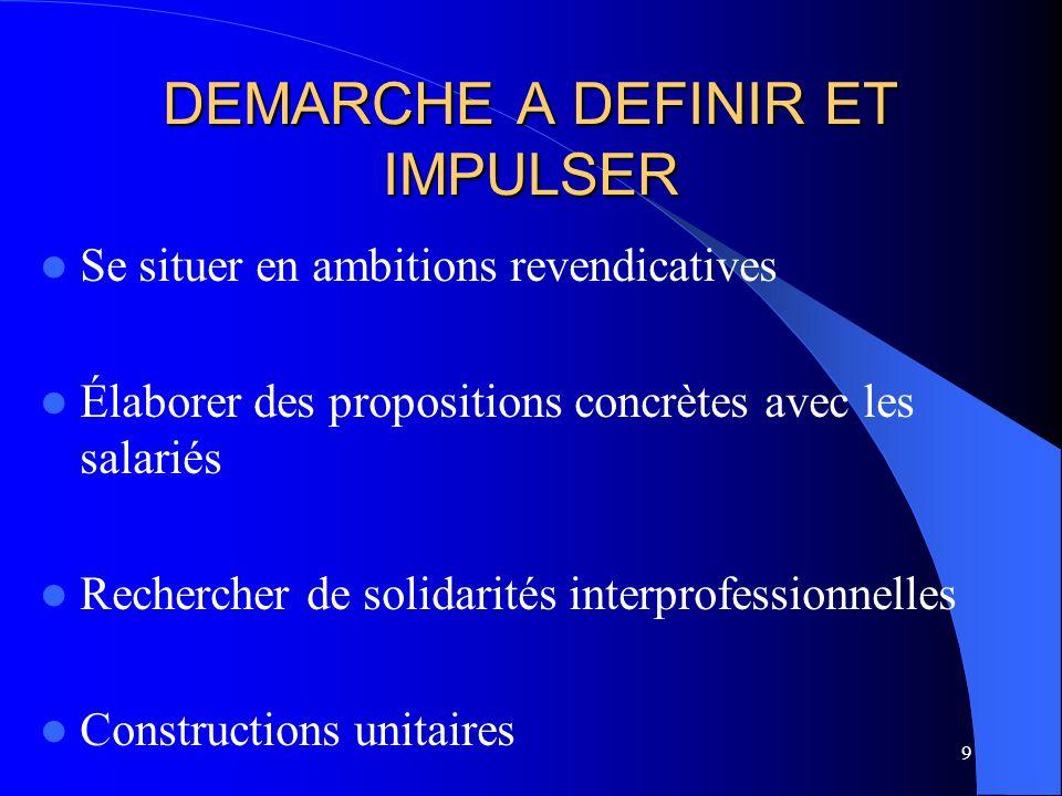9 DEMARCHE A DEFINIR ET IMPULSER Se situer en ambitions revendicatives Élaborer des propositions concrètes avec les salariés Rechercher de solidarités interprofessionnelles Constructions unitaires