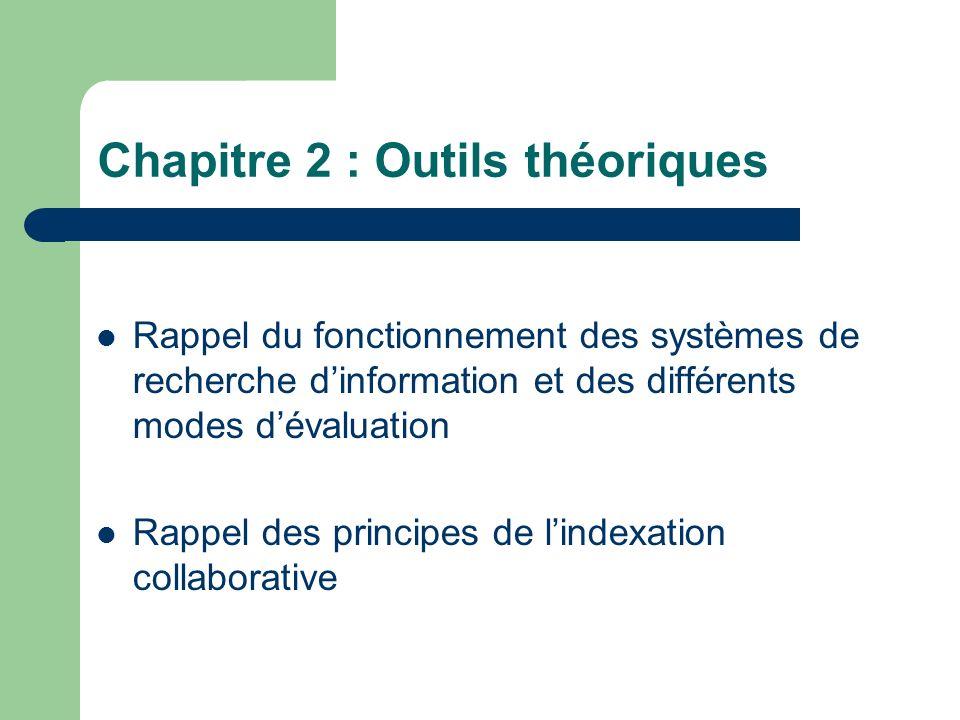 Chapitre 2 : Outils théoriques Rappel du fonctionnement des systèmes de recherche dinformation et des différents modes dévaluation Rappel des principe