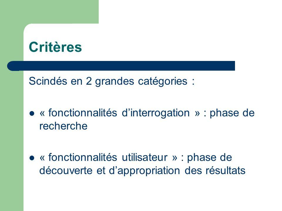 Critères Scindés en 2 grandes catégories : « fonctionnalités dinterrogation » : phase de recherche « fonctionnalités utilisateur » : phase de découver