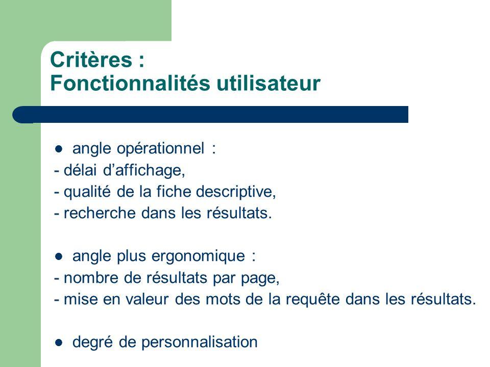 Critères : Fonctionnalités utilisateur angle opérationnel : - délai daffichage, - qualité de la fiche descriptive, - recherche dans les résultats. ang