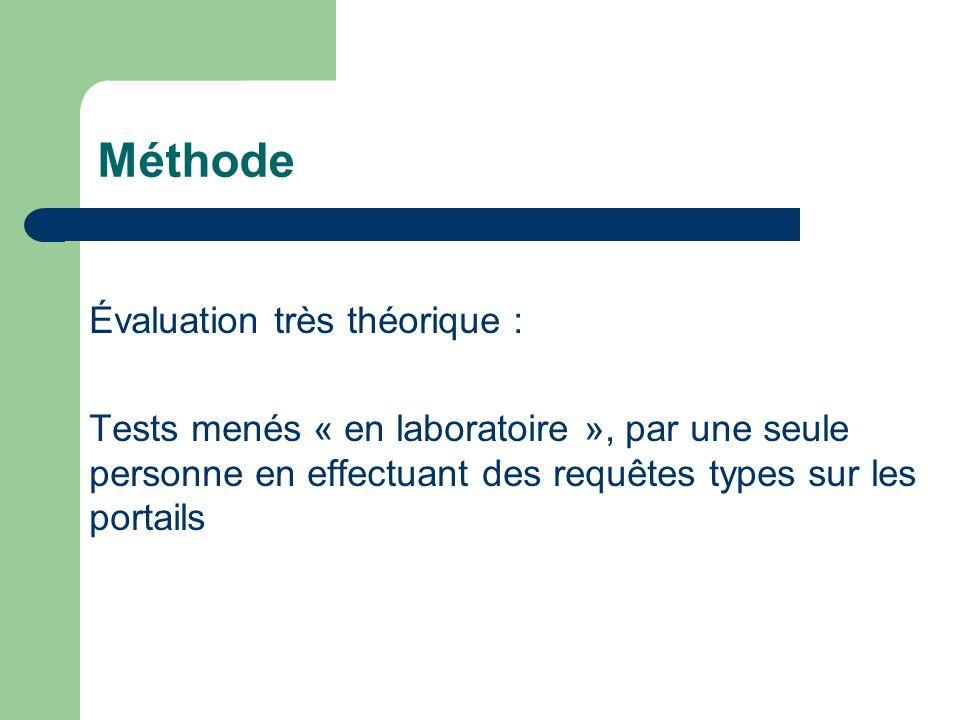 Méthode Évaluation très théorique : Tests menés « en laboratoire », par une seule personne en effectuant des requêtes types sur les portails