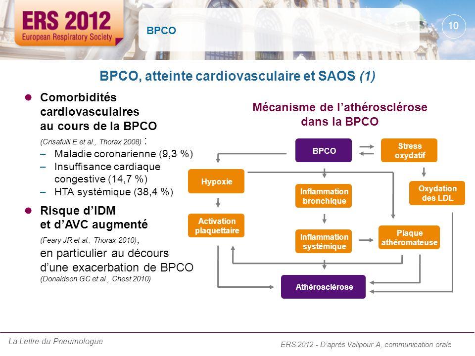 BPCO Comorbidités cardiovasculaires au cours de la BPCO (Crisafulli E et al., Thorax 2008) : –Maladie coronarienne (9,3 %) –Insuffisance cardiaque con