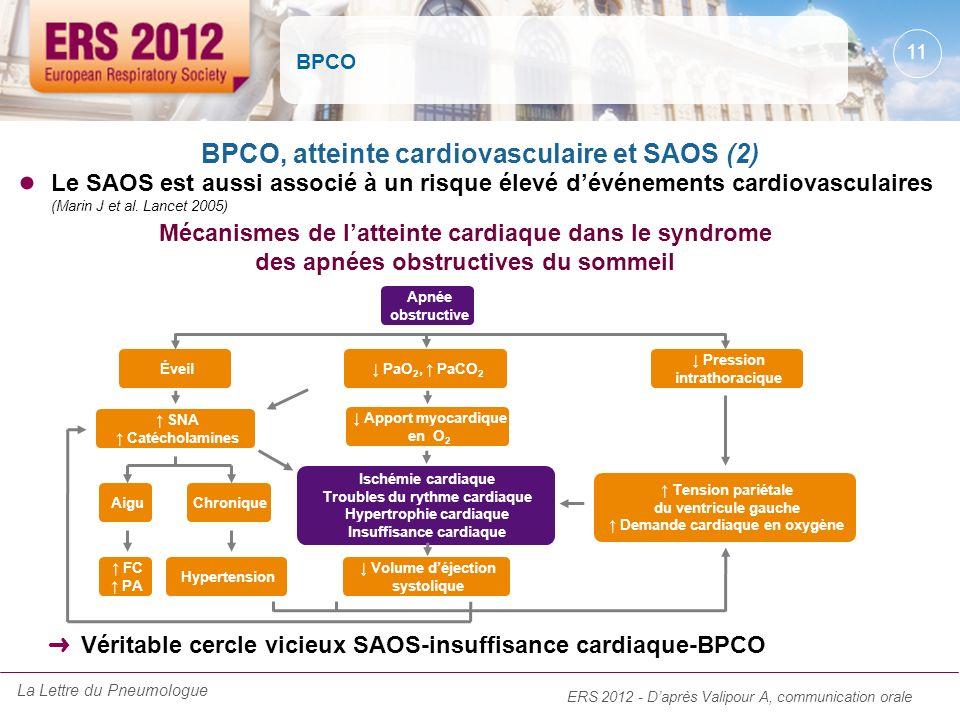 BPCO Le SAOS est aussi associé à un risque élevé dévénements cardiovasculaires (Marin J et al. Lancet 2005) BPCO, atteinte cardiovasculaire et SAOS (2