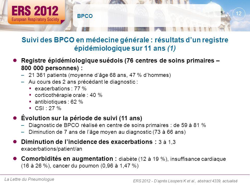 BPCO Registre épidémiologique suédois (76 centres de soins primaires – 800 000 personnes) : –21 361 patients (moyenne dâge 68 ans, 47 % dhommes) –Au c