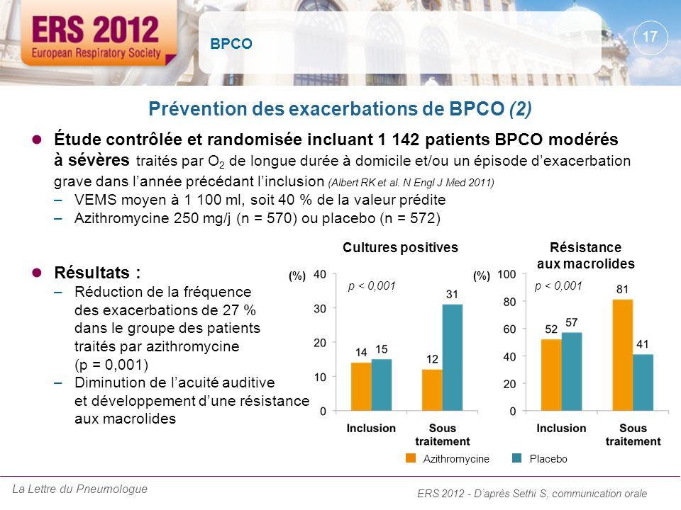 BPCO Étude contrôlée et randomisée incluant 1 142 patients BPCO modérés à sévères traités par O 2 de longue durée à domicile et/ou un épisode dexacerb