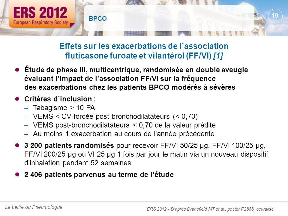 BPCO Étude de phase III, multicentrique, randomisée en double aveugle évaluant limpact de lassociation FF/VI sur la fréquence des exacerbations chez l