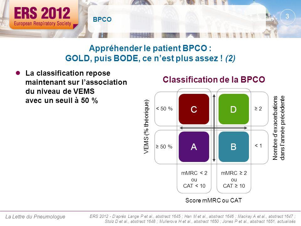 BPCO La classification repose maintenant sur lassociation du niveau de VEMS avec un seuil à 50 % Appréhender le patient BPCO : GOLD, puis BODE, ce nes