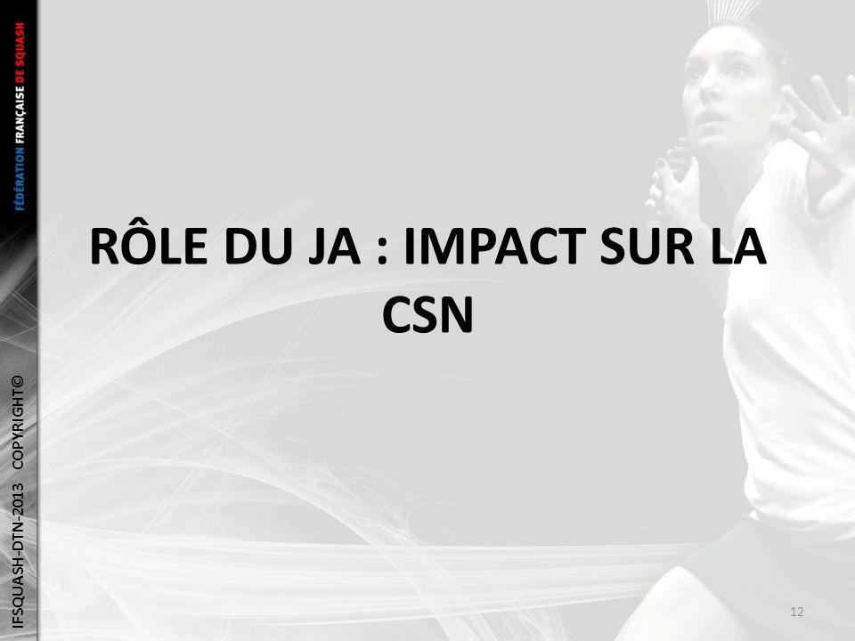 RÔLE DU JA : IMPACT SUR LA CSN IFSQUASH-DTN-2013 COPYRIGHT© 12