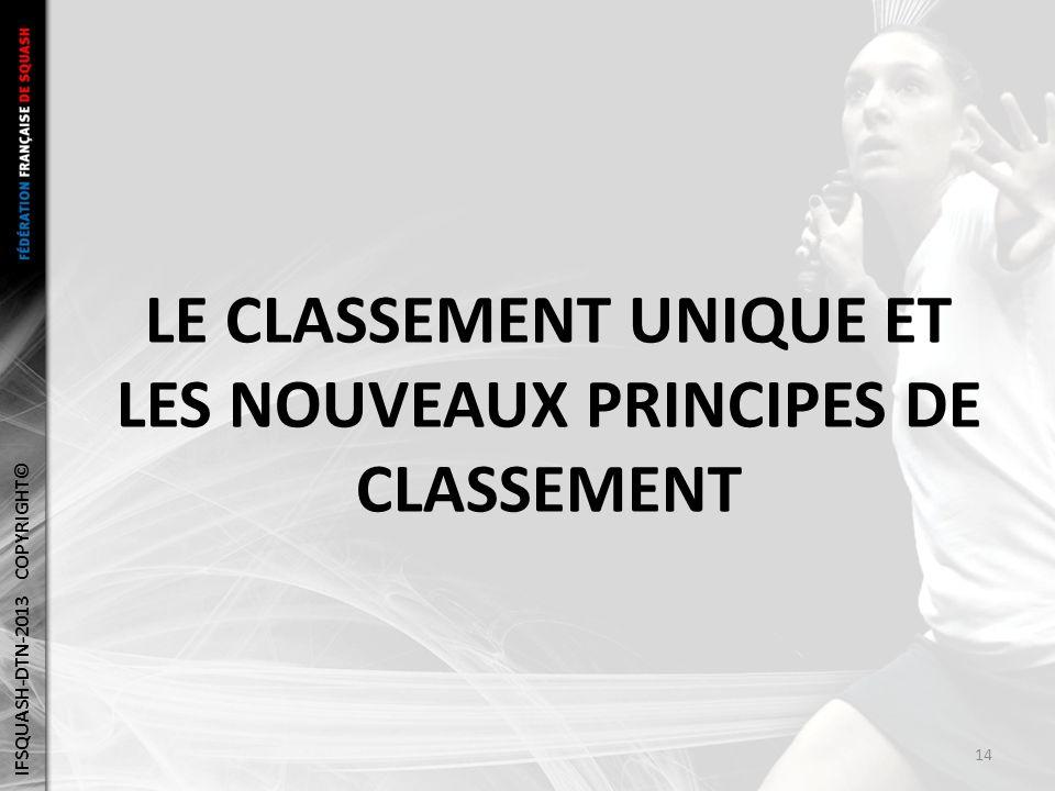 LE CLASSEMENT UNIQUE ET LES NOUVEAUX PRINCIPES DE CLASSEMENT IFSQUASH-DTN-2013 COPYRIGHT© 14