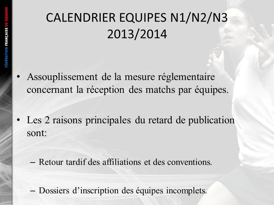 MODIFICATIONS REGLEMENTAIRES Soumis à validation du Conseil dAdministration du 13 septembre 2013 IFSQUASH-DTN-2013 COPYRIGHT© 6