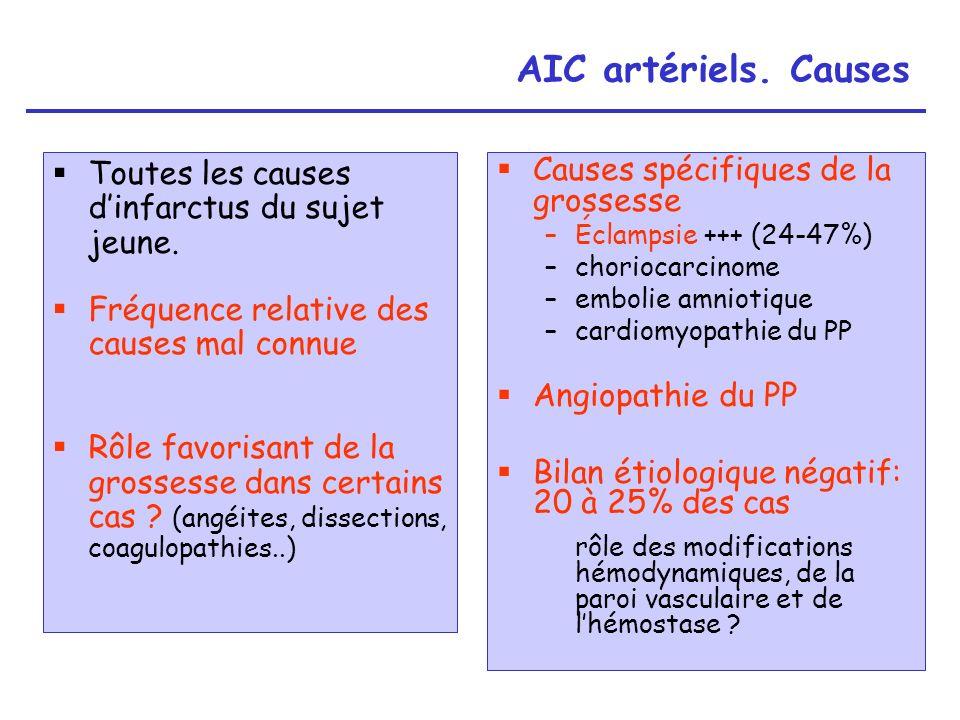 CO et risque cérébrovasculaire Composition hormonale des pilules OP : oestrogène de synthèse (éthyniloestradiol) + progestatif norstéroïde Contenu en éthinyloestradiol –pilules « macrodosées » : > 50 µg par comprimé –pilules « normodosées »: 50 µg par comprimé –pilules « minidosées » 20 à 40 µg par comprimé Contenu en progestatif –1 ère génération : estranes (norethistérone, lynestrénol, diacétate déthynodiol) –2 ème génération (norgestrel ou lévonorgestrel) –3 ème génération : dérivés du norgestrel (désosgestrel, gestodène, norgestimate)