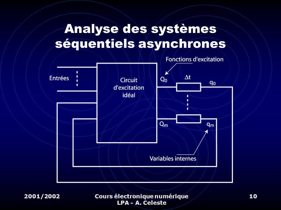 2001/2002Cours électronique numérique LPA - A. Celeste 10 Analyse des systèmes séquentiels asynchrones