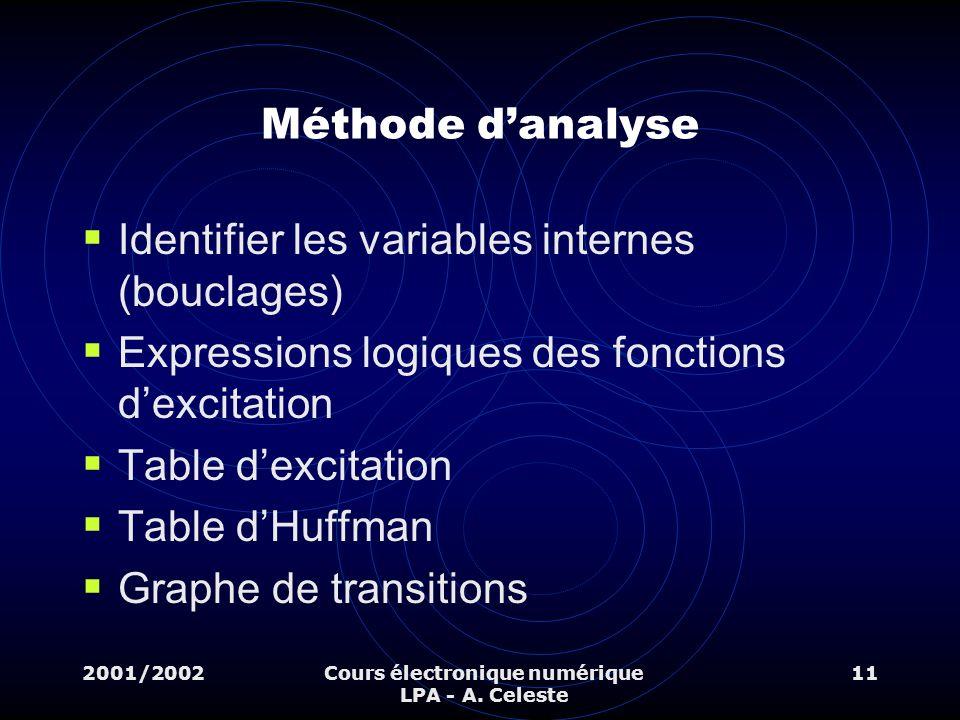 2001/2002Cours électronique numérique LPA - A. Celeste 11 Méthode danalyse Identifier les variables internes (bouclages) Expressions logiques des fonc