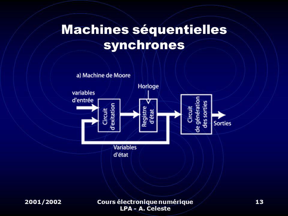2001/2002Cours électronique numérique LPA - A. Celeste 13 Machines séquentielles synchrones