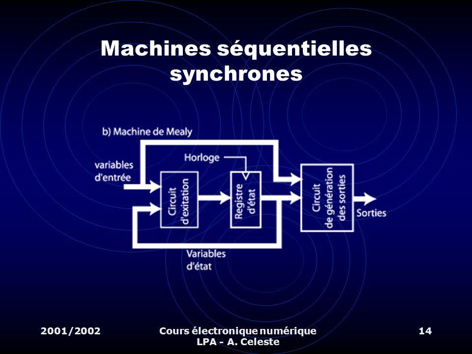 2001/2002Cours électronique numérique LPA - A. Celeste 14 Machines séquentielles synchrones