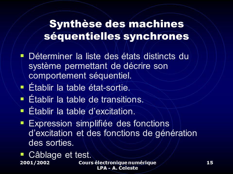 2001/2002Cours électronique numérique LPA - A. Celeste 15 Synthèse des machines séquentielles synchrones Déterminer la liste des états distincts du sy