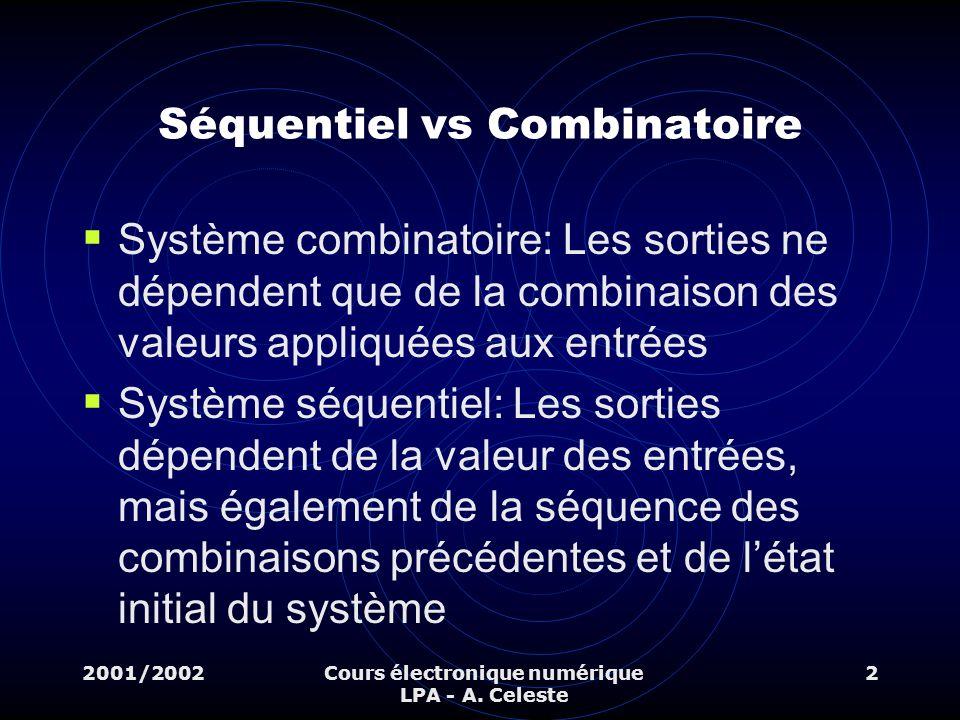 2001/2002Cours électronique numérique LPA - A. Celeste 2 Séquentiel vs Combinatoire Système combinatoire: Les sorties ne dépendent que de la combinais