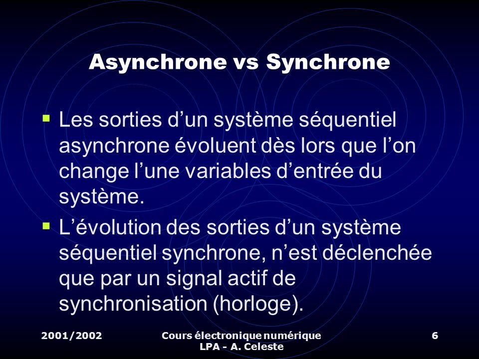 2001/2002Cours électronique numérique LPA - A. Celeste 6 Asynchrone vs Synchrone Les sorties dun système séquentiel asynchrone évoluent dès lors que l