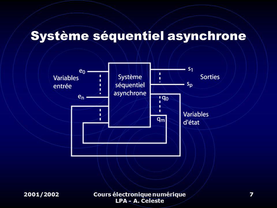 2001/2002Cours électronique numérique LPA - A. Celeste 7 Système séquentiel asynchrone
