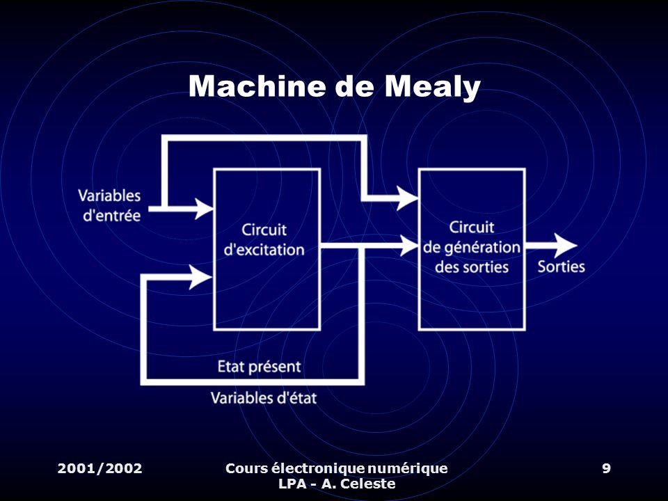 2001/2002Cours électronique numérique LPA - A. Celeste 9 Machine de Mealy