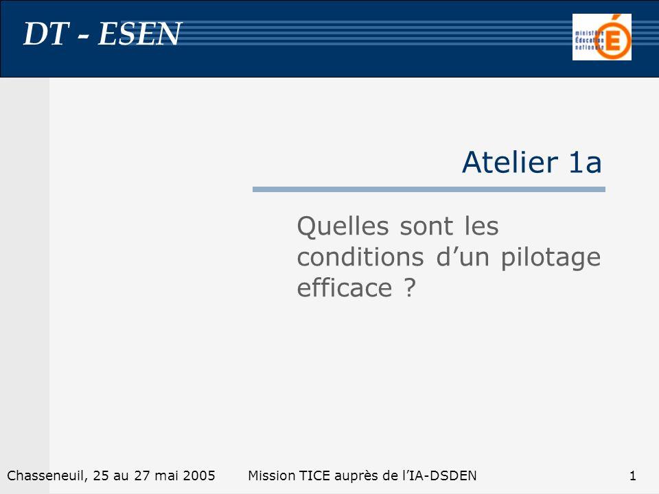 DT - ESEN 1Chasseneuil, 25 au 27 mai 2005Mission TICE auprès de lIA-DSDEN Atelier 1a Quelles sont les conditions dun pilotage efficace ?