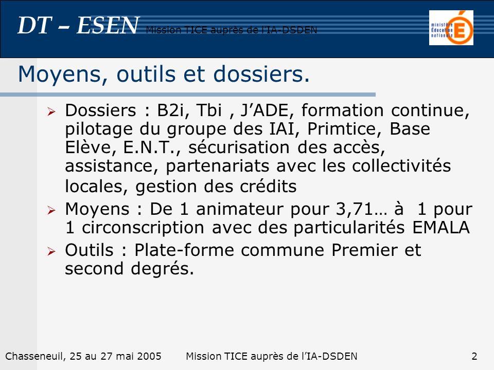 DT – ESEN Mission TICE auprès de lIA-DSDEN Chasseneuil, 25 au 27 mai 2005Mission TICE auprès de lIA-DSDEN2 Moyens, outils et dossiers. Dossiers : B2i,