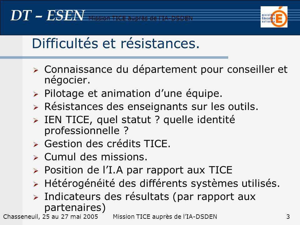 DT – ESEN Mission TICE auprès de lIA-DSDEN Chasseneuil, 25 au 27 mai 2005Mission TICE auprès de lIA-DSDEN3 Difficultés et résistances. Connaissance du