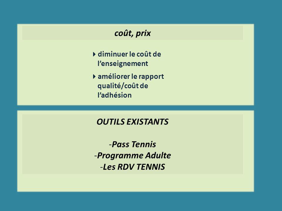 coût, prix diminuer le coût de lenseignement améliorer le rapport qualité/coût de ladhésion OUTILS EXISTANTS -Pass Tennis -Programme Adulte -Les RDV TENNIS