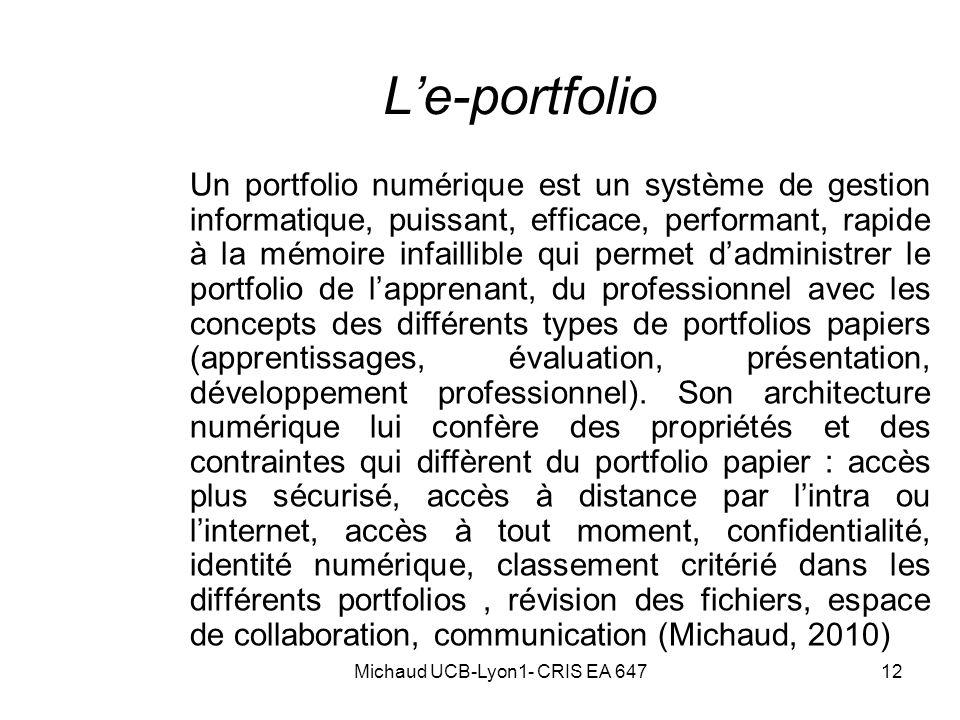 12 Le-portfolio Un portfolio numérique est un système de gestion informatique, puissant, efficace, performant, rapide à la mémoire infaillible qui per