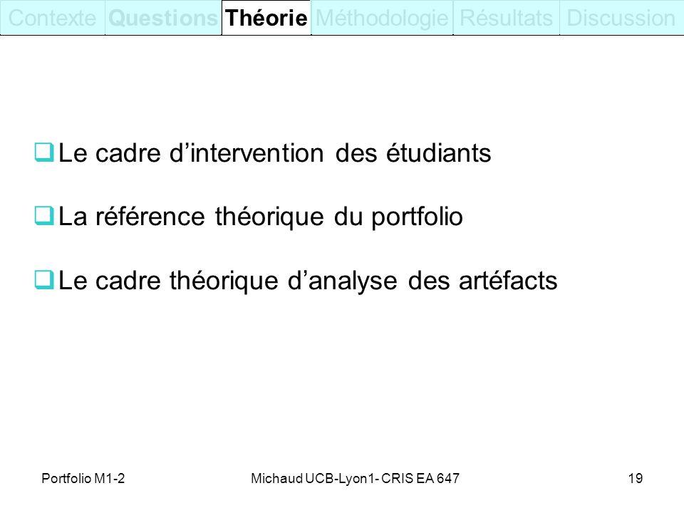 Michaud UCB-Lyon1- CRIS EA 64719 Le cadre dintervention des étudiants La référence théorique du portfolio Le cadre théorique danalyse des artéfacts Co