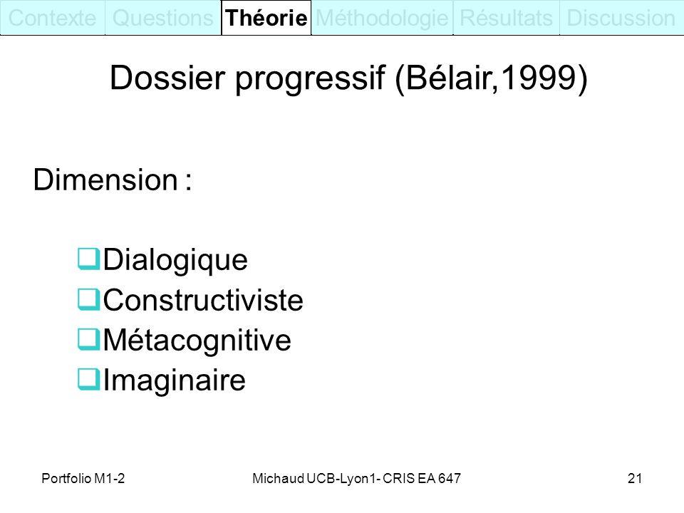 Michaud UCB-Lyon1- CRIS EA 64721 ContexteQuestionsThéorieRésultatsDiscussionMéthodologie Dossier progressif (Bélair,1999) Dimension : Dialogique Const