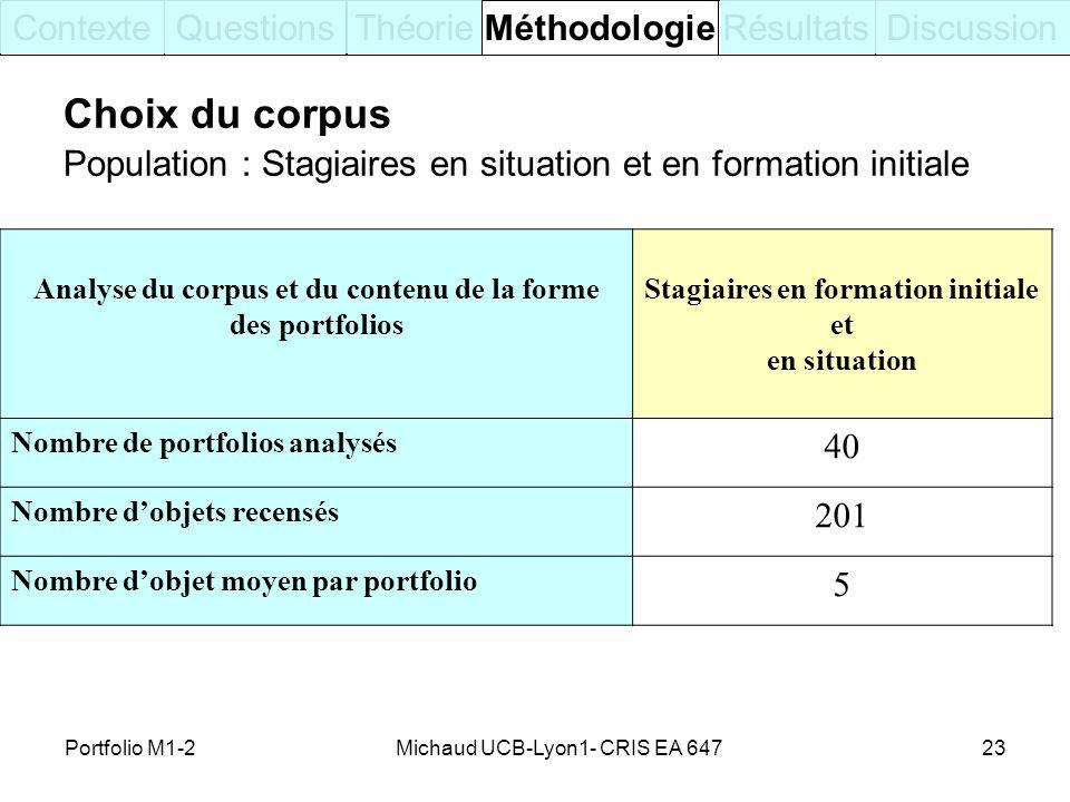 Michaud UCB-Lyon1- CRIS EA 64723 ContexteQuestionsThéorieRésultatsDiscussion Choix du corpus Population : Stagiaires en situation et en formation init