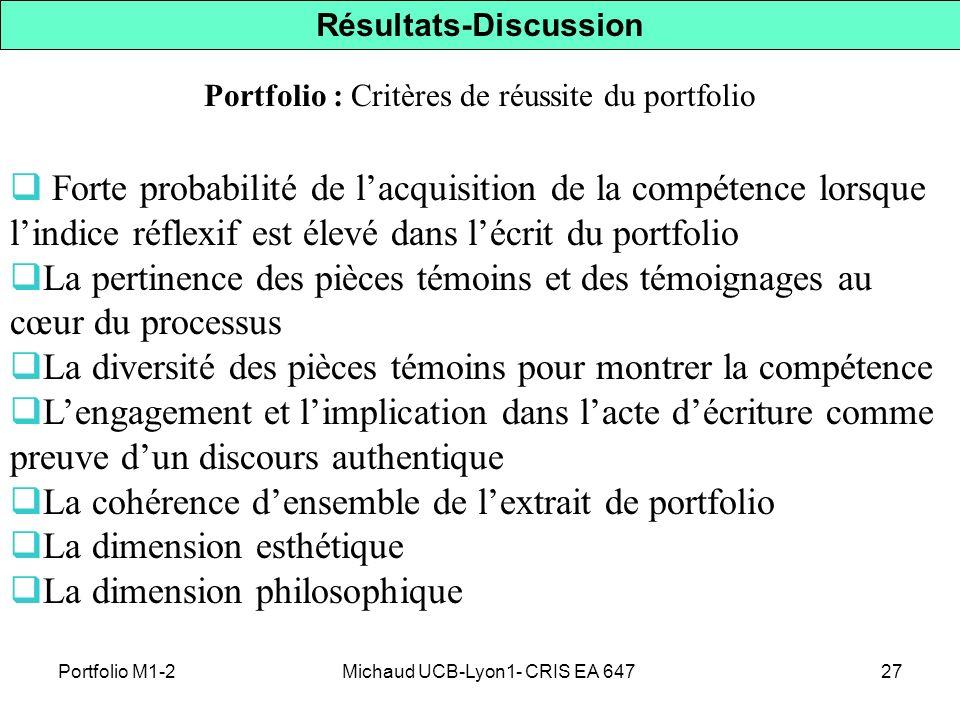 27 Résultats-Discussion Portfolio : Critères de réussite du portfolio Forte probabilité de lacquisition de la compétence lorsque lindice réflexif est