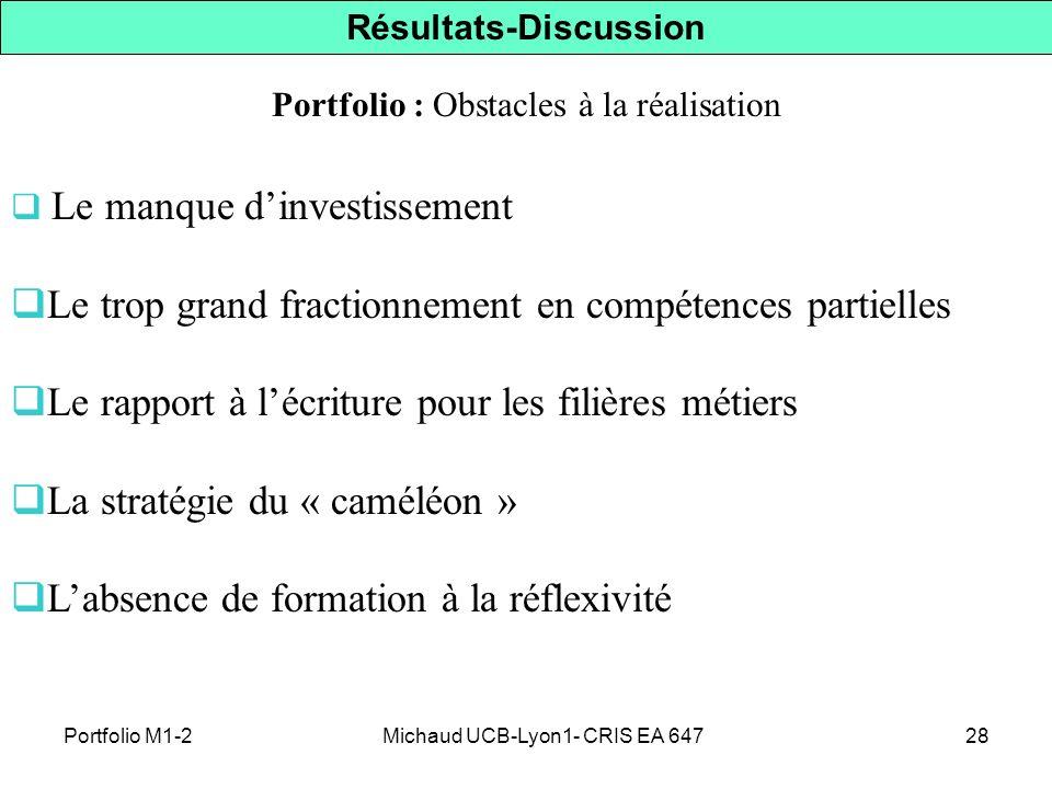 Michaud UCB-Lyon1- CRIS EA 64728 Résultats-Discussion Portfolio : Obstacles à la réalisation Le manque dinvestissement Le trop grand fractionnement en