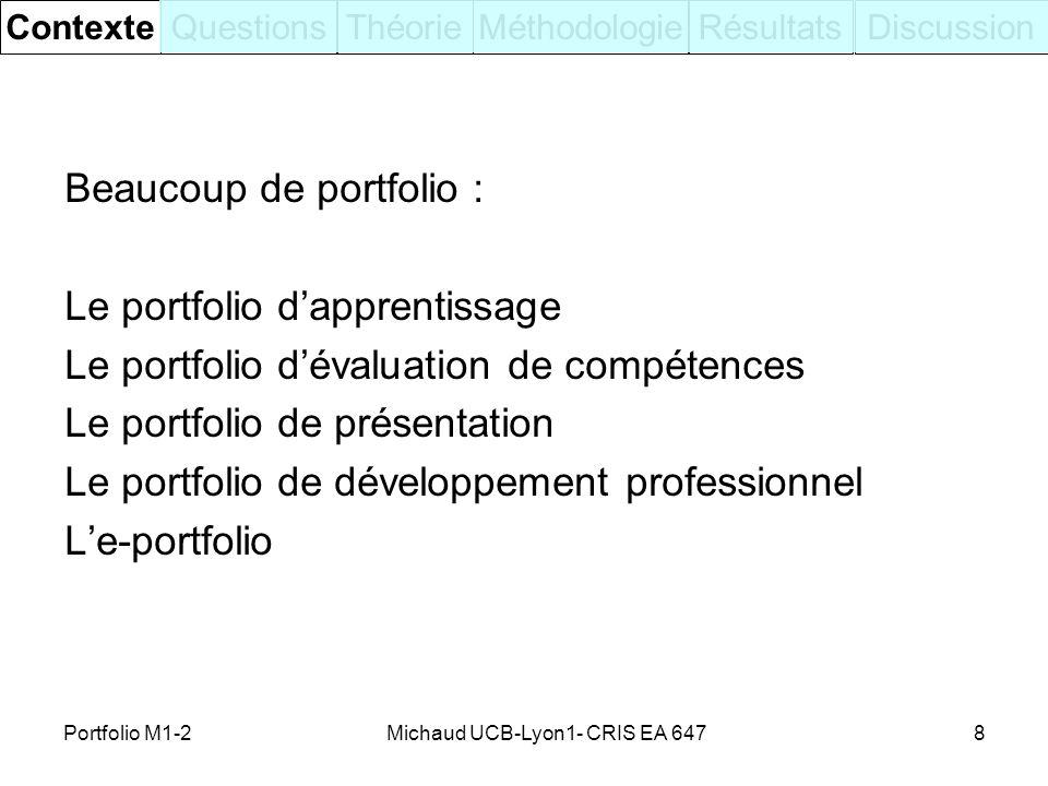 Beaucoup de portfolio : Le portfolio dapprentissage Le portfolio dévaluation de compétences Le portfolio de présentation Le portfolio de développement
