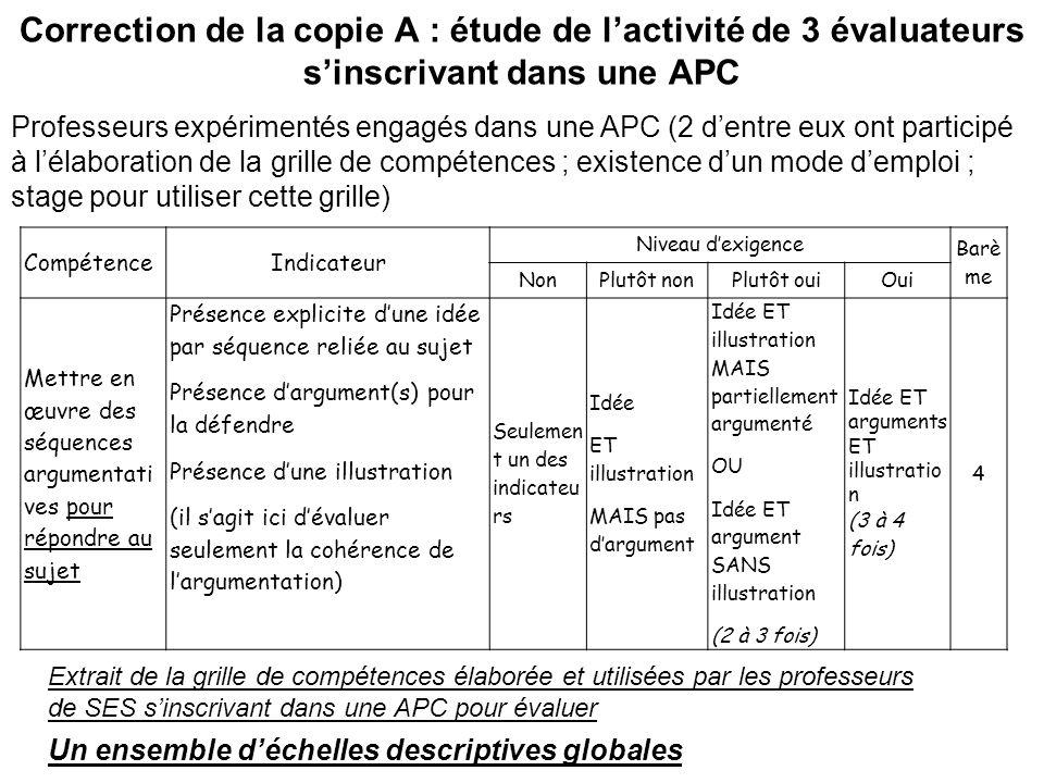 Correction de la copie A : étude de lactivité de 3 évaluateurs sinscrivant dans une APC Professeurs expérimentés engagés dans une APC (2 dentre eux on