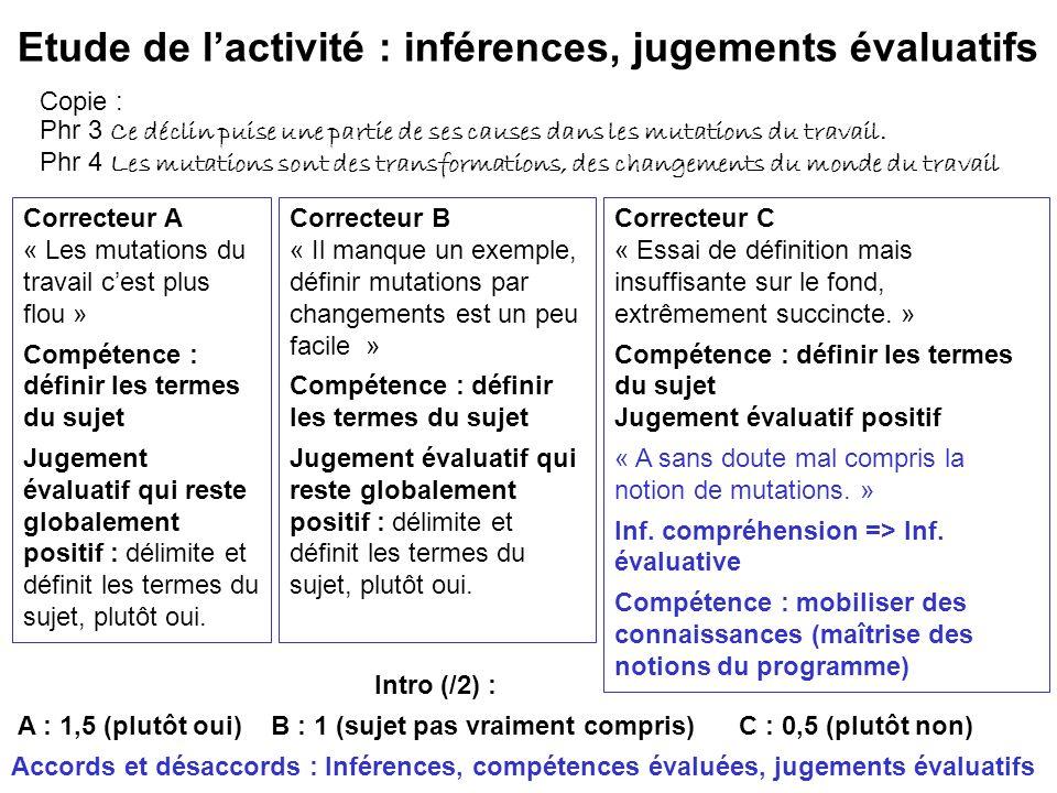 Etude de lactivité : inférences, jugements évaluatifs Copie : Phr 3 Ce déclin puise une partie de ses causes dans les mutations du travail. Phr 4 Les