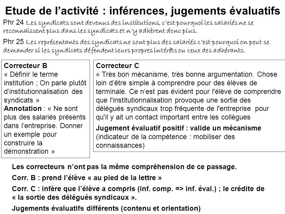Etude de lactivité : inférences, jugements évaluatifs Phr 24 Les syndicats sont devenus des institutions, cest pourquoi les salariés ne se reconnaisse