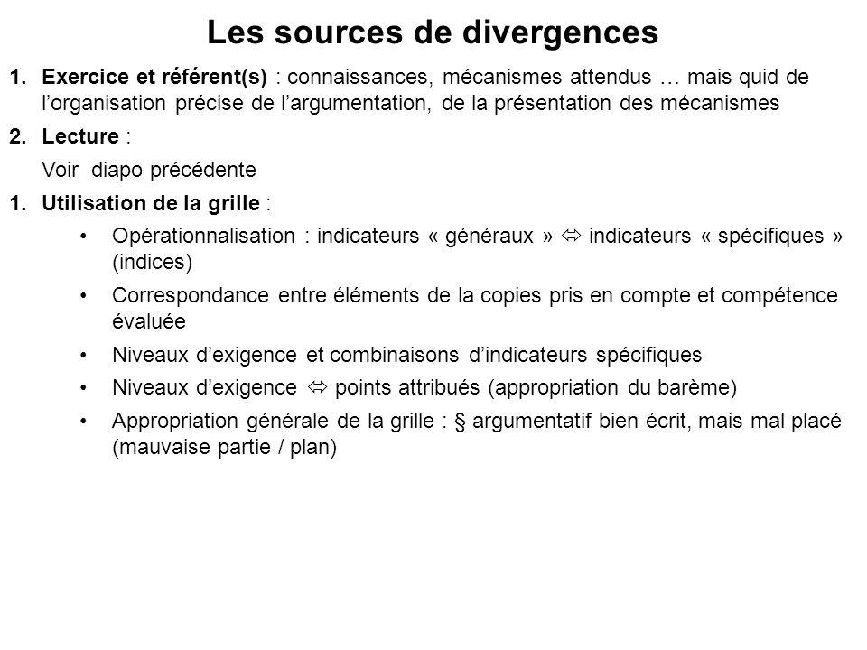 Les sources de divergences 1.Exercice et référent(s) : connaissances, mécanismes attendus … mais quid de lorganisation précise de largumentation, de l