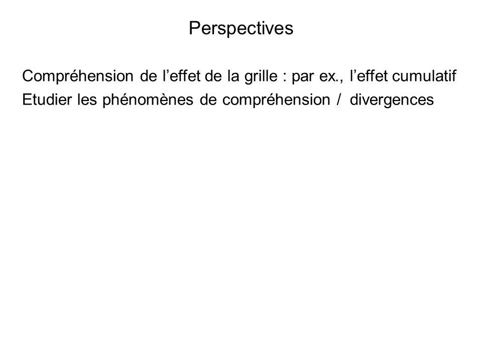 Perspectives Compréhension de leffet de la grille : par ex., leffet cumulatif Etudier les phénomènes de compréhension / divergences