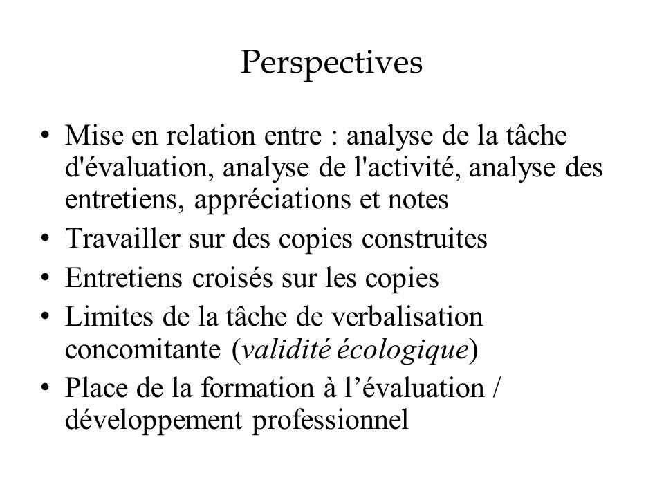 Perspectives Mise en relation entre : analyse de la tâche d'évaluation, analyse de l'activité, analyse des entretiens, appréciations et notes Travaill