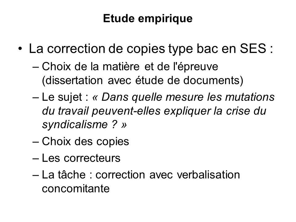 Etude empirique La correction de copies type bac en SES : –Choix de la matière et de l'épreuve (dissertation avec étude de documents) –Le sujet : « Da