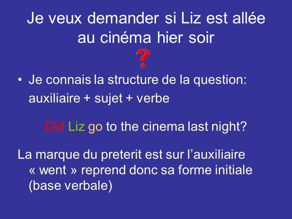 Je veux demander si Liz est allée au cinéma hier soir Je connais la structure de la question: auxiliaire + sujet + verbe Did Liz go to the cinema last night.