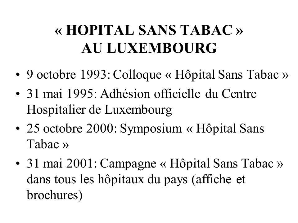« HOPITAL SANS TABAC » AU LUXEMBOURG 9 octobre 1993: Colloque « Hôpital Sans Tabac » 31 mai 1995: Adhésion officielle du Centre Hospitalier de Luxembourg 25 octobre 2000: Symposium « Hôpital Sans Tabac » 31 mai 2001: Campagne « Hôpital Sans Tabac » dans tous les hôpitaux du pays (affiche et brochures)