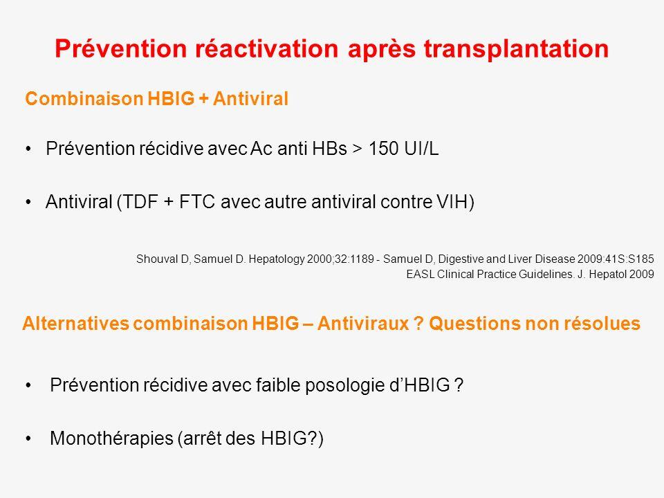 Prévention réactivation après transplantation Prévention récidive avec faible posologie dHBIG ? Monothérapies (arrêt des HBIG?) Alternatives combinais
