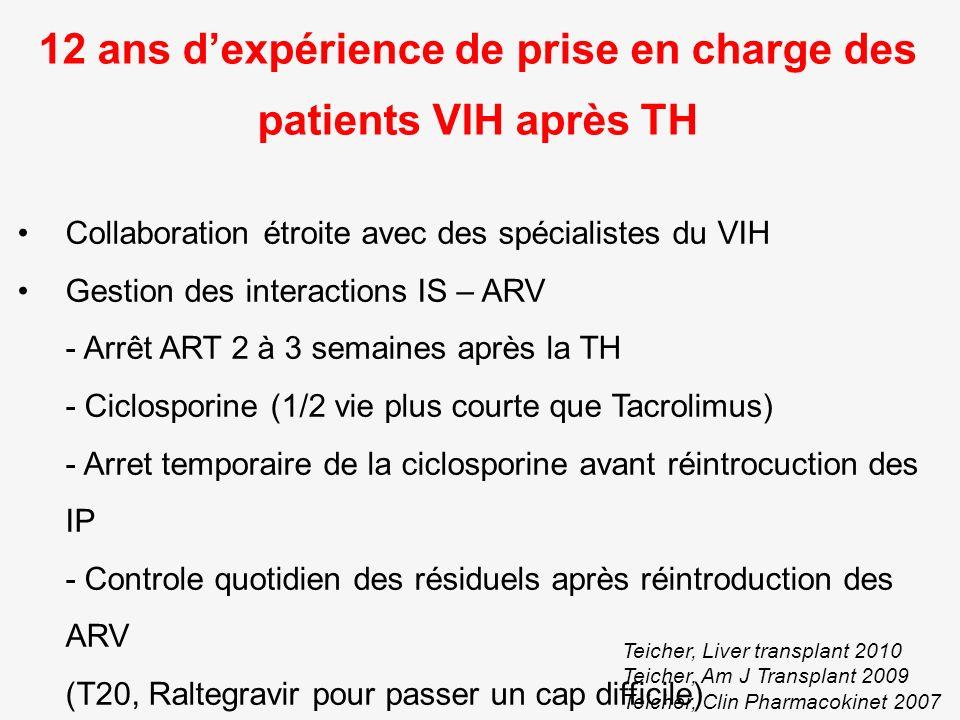 Collaboration étroite avec des spécialistes du VIH Gestion des interactions IS – ARV - Arrêt ART 2 à 3 semaines après la TH - Ciclosporine (1/2 vie pl