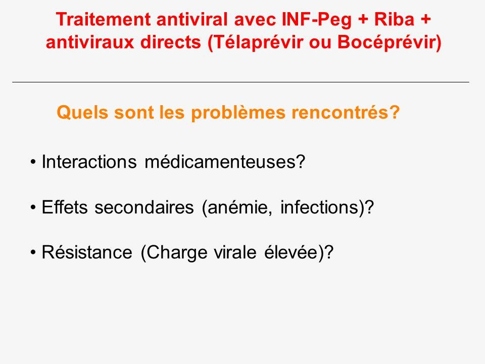 Traitement antiviral avec INF-Peg + Riba + antiviraux directs (Télaprévir ou Bocéprévir) Quels sont les problèmes rencontrés? Interactions médicamente